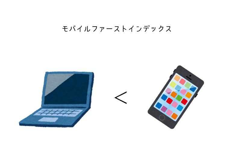 SEO対策 モバイルファーストインデックス