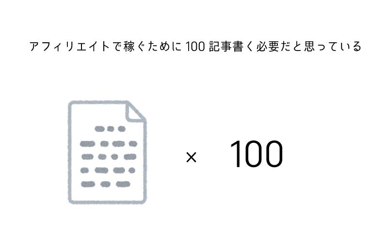 アフィリエイト 100記事 書く