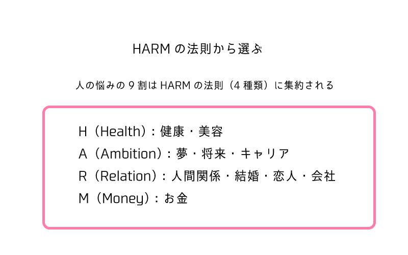 アフィリエイト HARMの法則