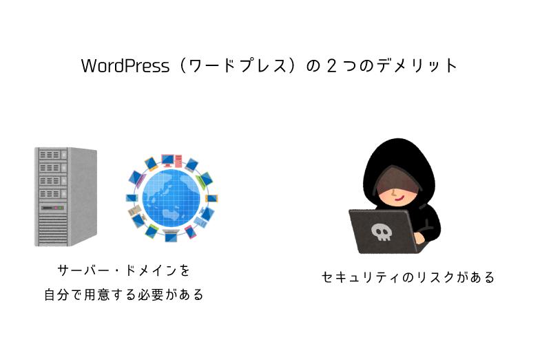 WordPress(ワードプレス) デメリット