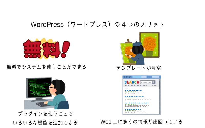 WordPress(ワードプレス) メリット